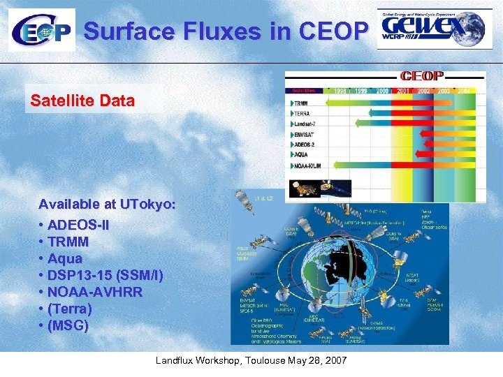 Surface Fluxes in CEOP Satellite Data Available at UTokyo: • ADEOS-II • TRMM •