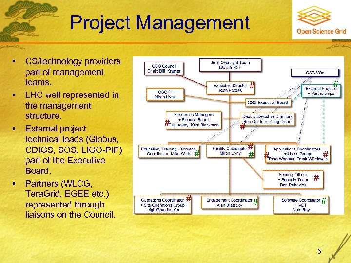 Project Management • • • CS/technology providers part of management teams. LHC well represented