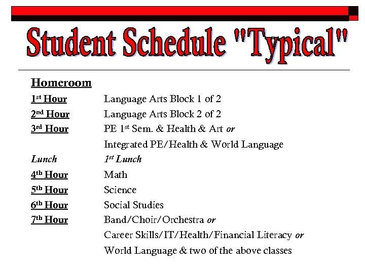 Homeroom 1 st Hour 2 nd Hour 3 rd Hour Language Arts Block 1