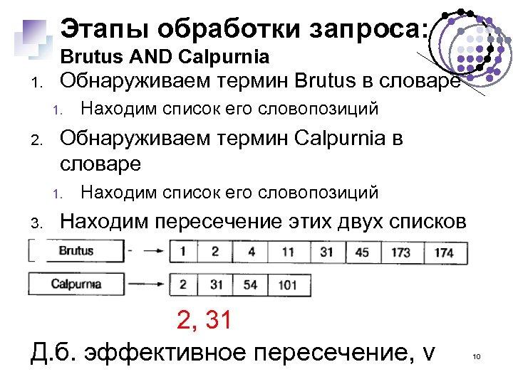 Этапы обработки запроса: Brutus AND Calpurnia 1. Обнаруживаем термин Brutus в словаре 1. 2.