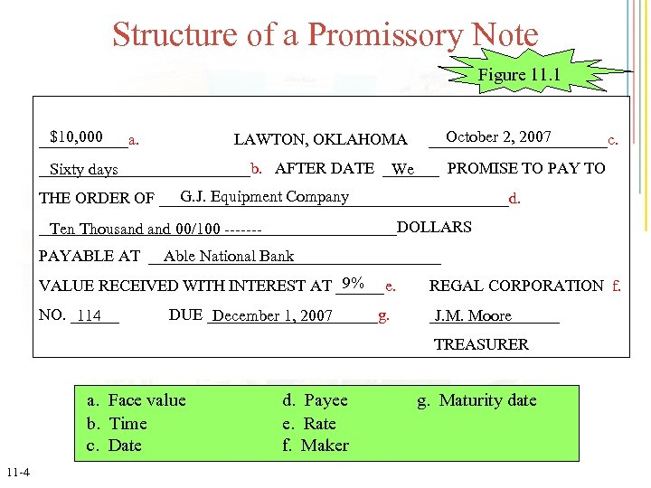 chapter 11 promissory notes simple discount notes and