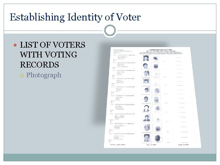 Establishing Identity of Voter LIST OF VOTERS WITH VOTING RECORDS Photograph