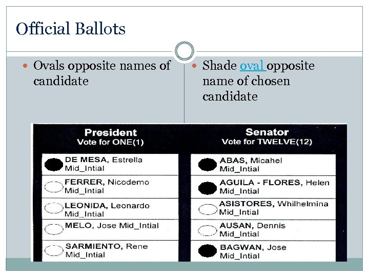Official Ballots Ovals opposite names of candidate Shade oval opposite name of chosen candidate