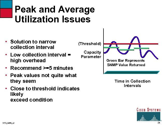 Peak and Average Utilization Issues • Solution to narrow (Threshold) collection interval Capacity •