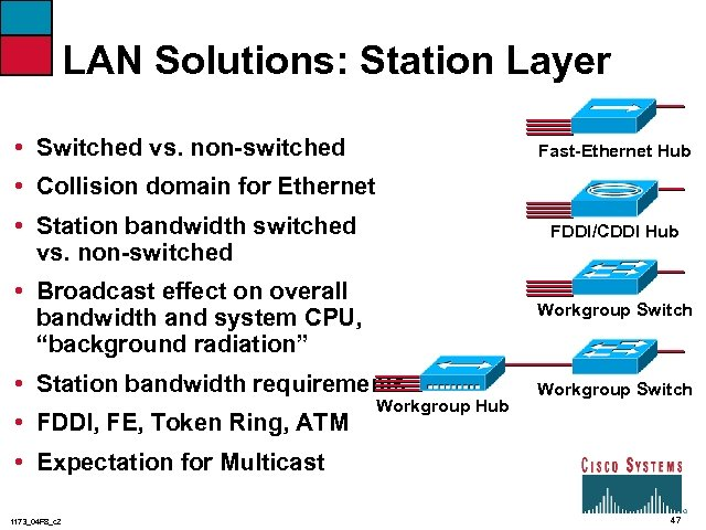 LAN Solutions: Station Layer • Switched vs. non-switched Fast-Ethernet Hub • Collision domain for