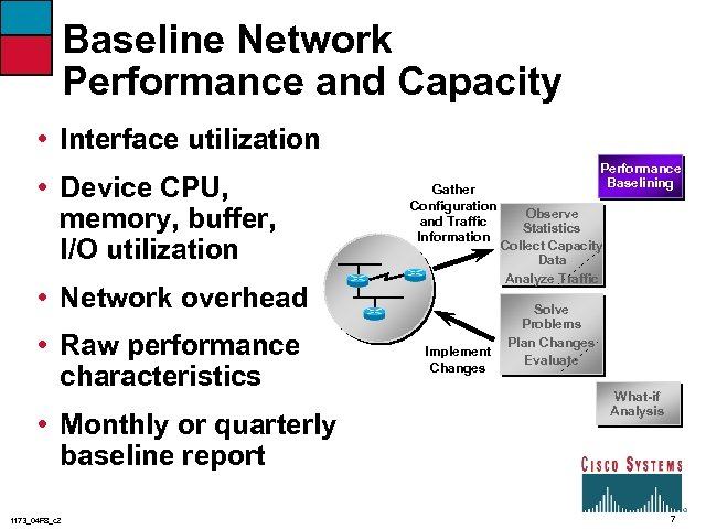 Baseline Network Performance and Capacity • Interface utilization • Device CPU, memory, buffer, I/O