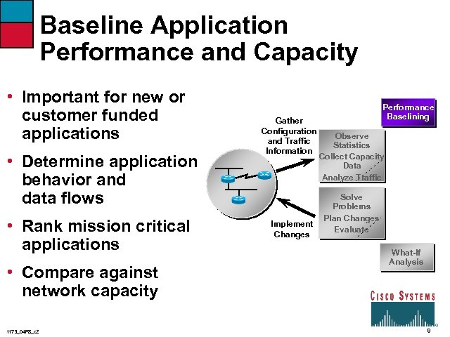 Baseline Application Performance and Capacity • Important for new or customer funded applications •