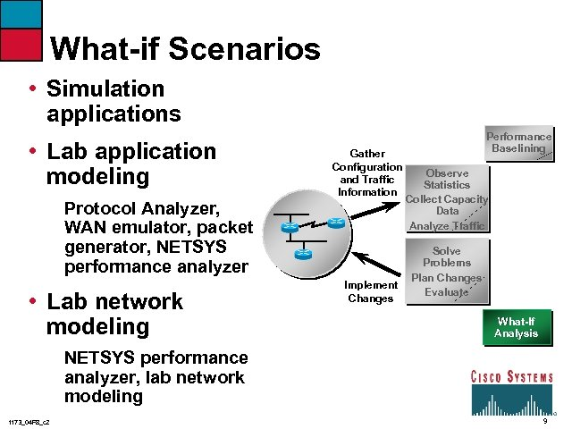 What-if Scenarios • Simulation applications • Lab application modeling Protocol Analyzer, WAN emulator, packet