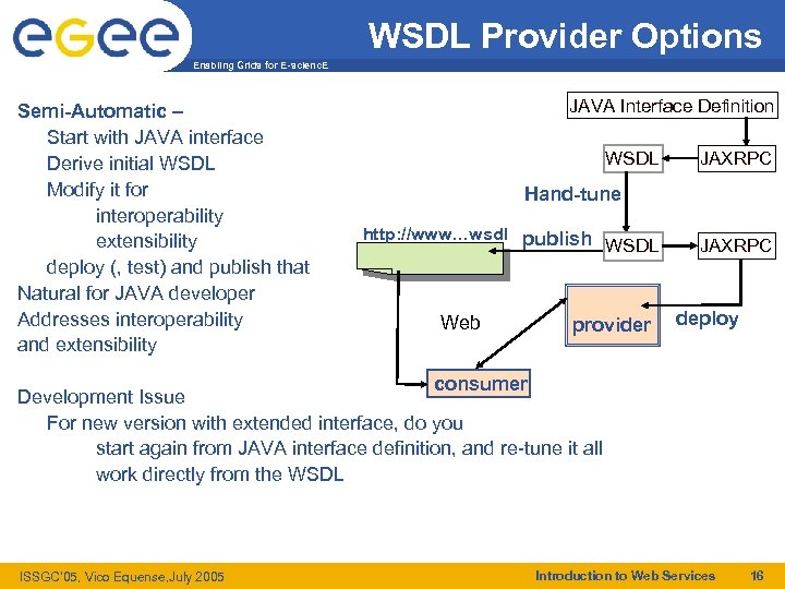 WSDL Provider Options Enabling Grids for E-scienc. E Semi-Automatic – Start with JAVA interface