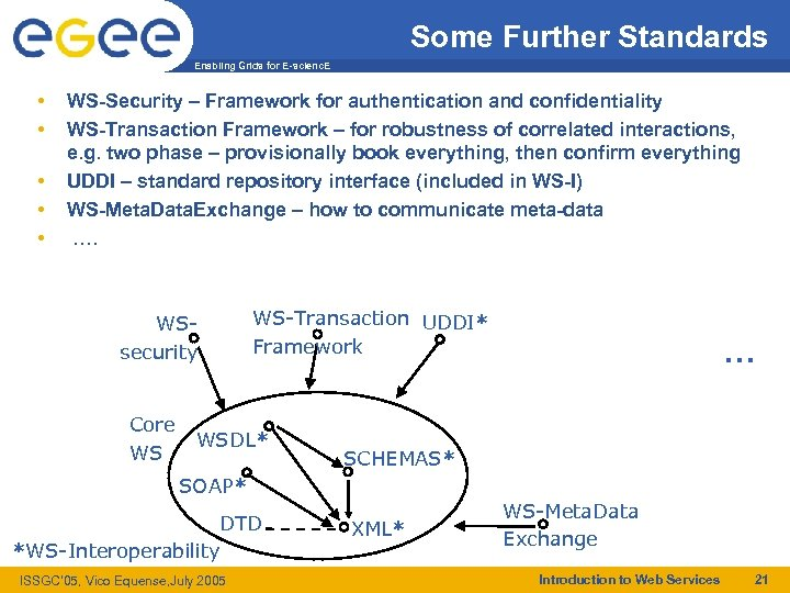 Some Further Standards Enabling Grids for E-scienc. E • • • WS-Security – Framework