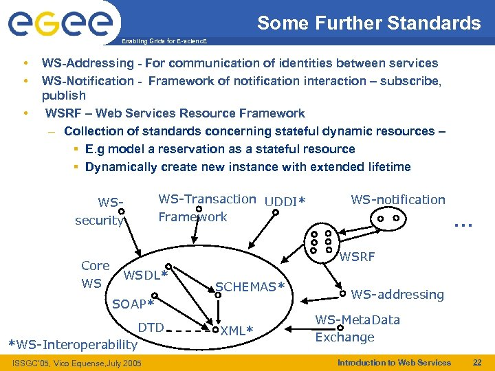 Some Further Standards Enabling Grids for E-scienc. E • • • WS-Addressing - For