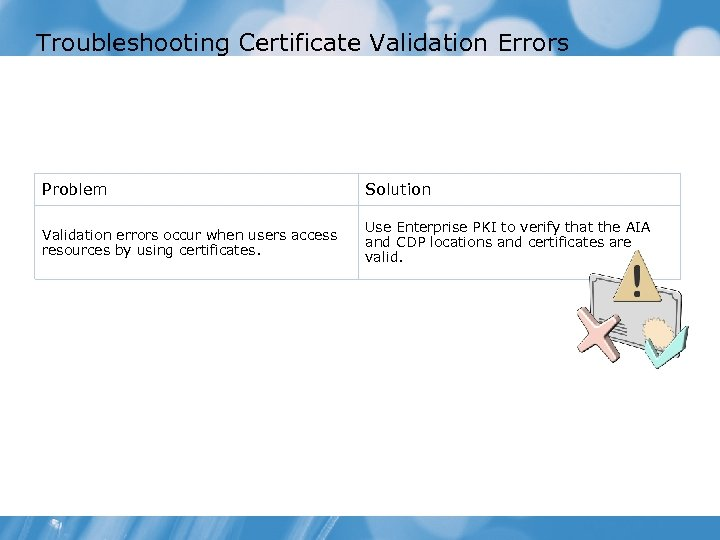 Troubleshooting Certificate Validation Errors Problem Solution Validation errors occur when users access resources by