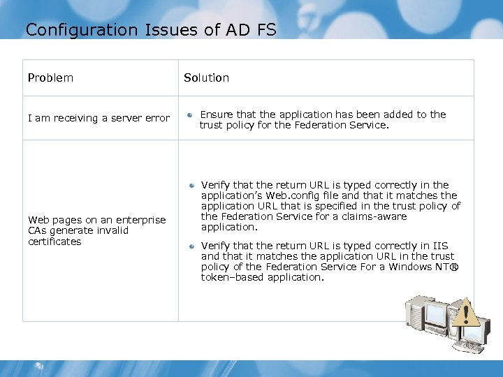 Configuration Issues of AD FS Problem I am receiving a server error Web pages