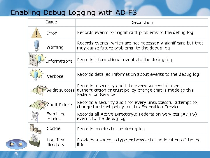 Enabling Debug Logging with AD FS Issue Description Error Records events for significant problems