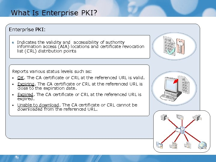 What Is Enterprise PKI? Enterprise PKI: Indicates the validity and accessibility of authority information