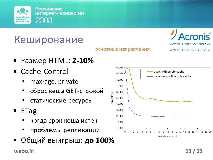 Кеширование основные направления • Размер HTML: 2 -10% • Cache-Control • max-age, private •