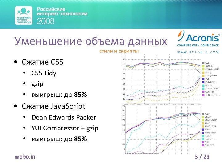 Уменьшение объема данных стили и скрипты • Сжатие CSS • CSS Tidy • gzip