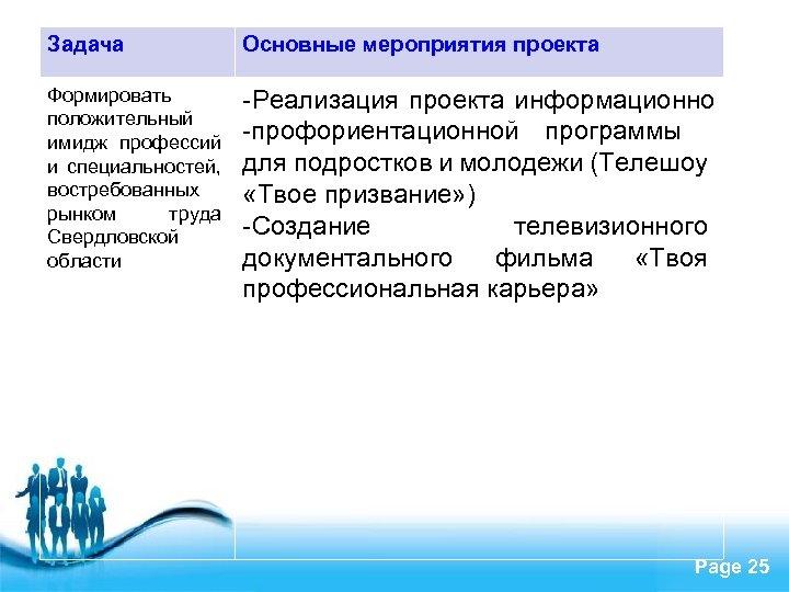 Задача Основные мероприятия проекта Формировать положительный имидж профессий и специальностей, востребованных рынком труда Свердловской