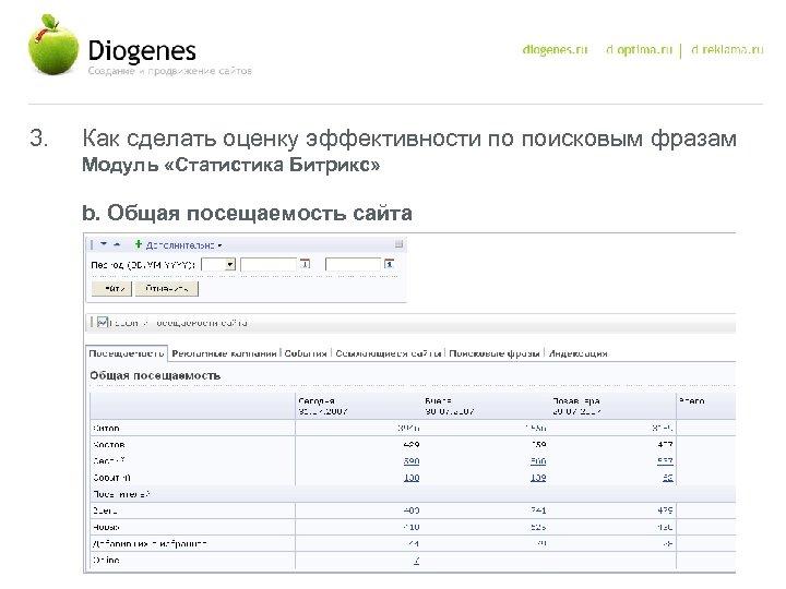 3. Как сделать оценку эффективности по поисковым фразам Модуль «Статистика Битрикс» b. Общая посещаемость