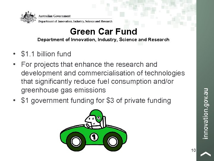 Green Car Fund Department of Innovation, Industry, Science and Research • $1. 1 billion