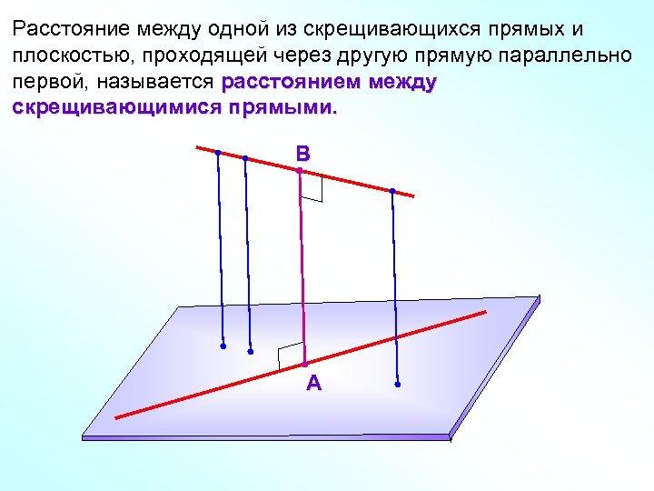 Расстояние между одной из скрещивающихся прямых и плоскостью, проходящей через другую прямую параллельно первой,
