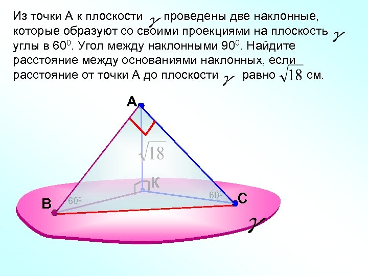 Из точки А к плоскости проведены две наклонные, которые образуют со своими проекциями на