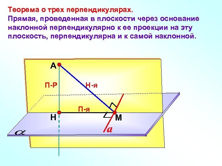 Теорема о трех перпендикулярах. Прямая, проведенная в плоскости через основание наклонной перпендикулярно к ее