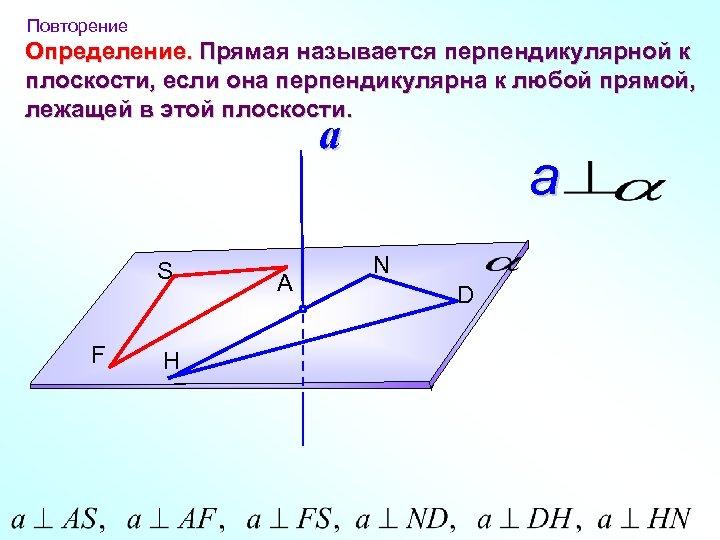 Повторение Определение. Прямая называется перпендикулярной к плоскости, если она перпендикулярна к любой прямой, лежащей