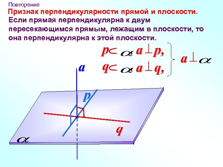 Повторение Признак перпендикулярности прямой и плоскости. Если прямая перпендикулярна к двум пересекающимся прямым, лежащим