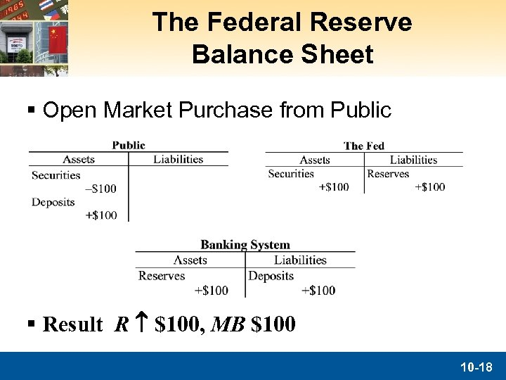 The Federal Reserve Balance Sheet § Open Market Purchase from Public § Result R
