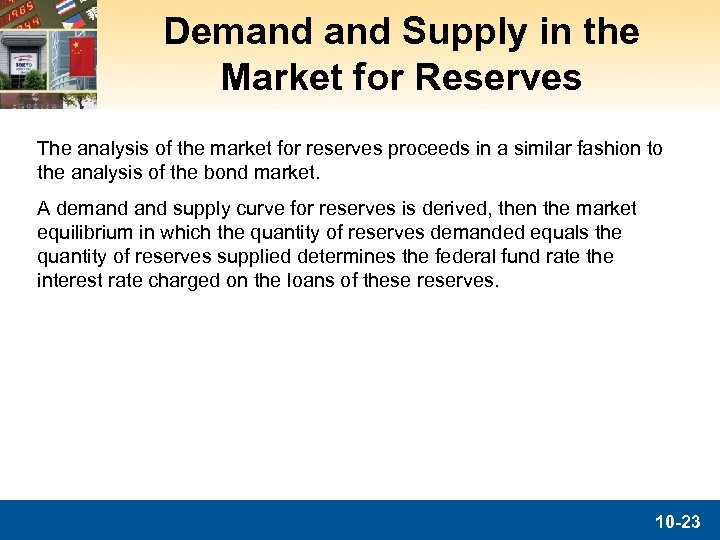 Demand Supply in the Market for Reserves The analysis of the market for reserves
