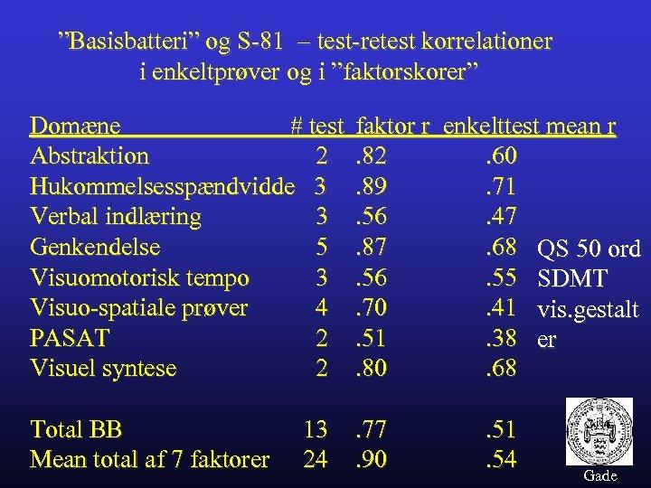 """""""Basisbatteri"""" og S-81 – test-retest korrelationer i enkeltprøver og i """"faktorskorer"""" Domæne # test"""