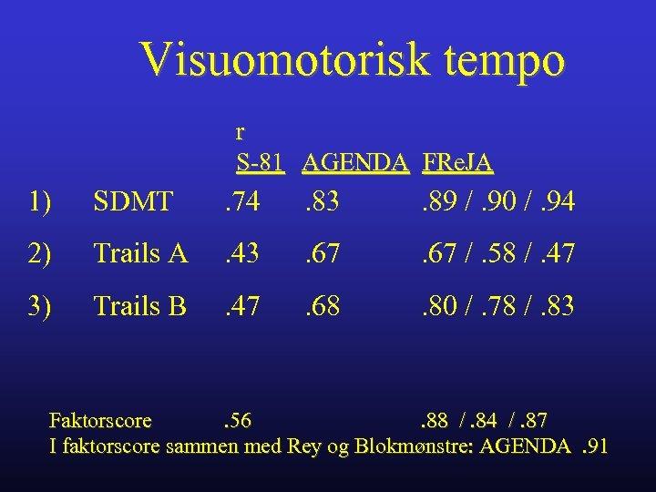Visuomotorisk tempo r S-81 AGENDA FRe. JA 1) SDMT . 74 . 83 .