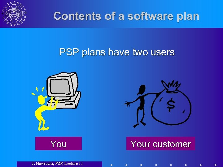 Contents of a software plan PSP plans have two users You J. Nawrocki, PSP,
