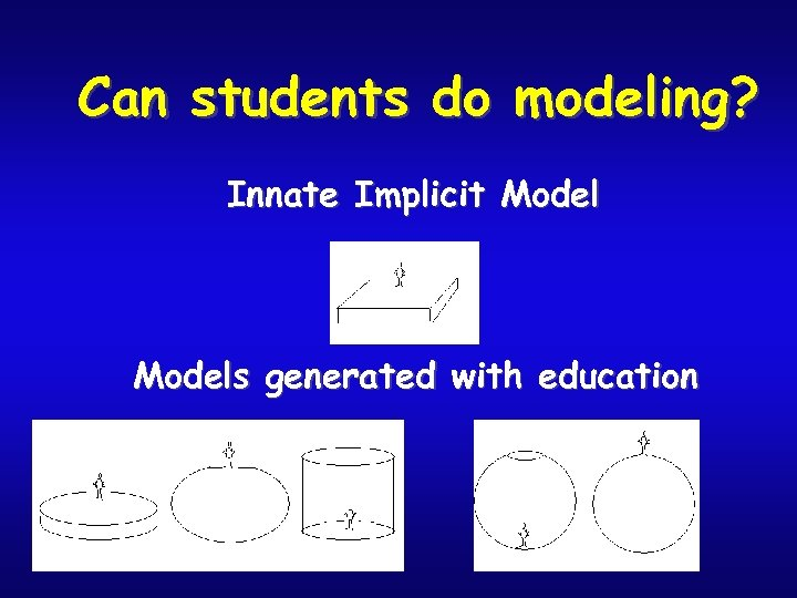 Can students do modeling? Innate Implicit Models generated with education