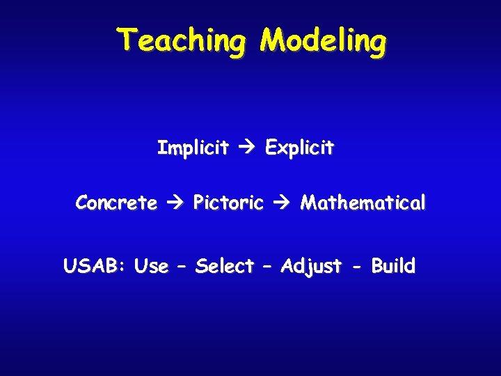 Teaching Modeling Implicit Explicit Concrete Pictoric Mathematical USAB: Use – Select – Adjust -