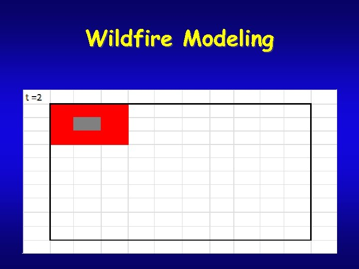 Wildfire Modeling