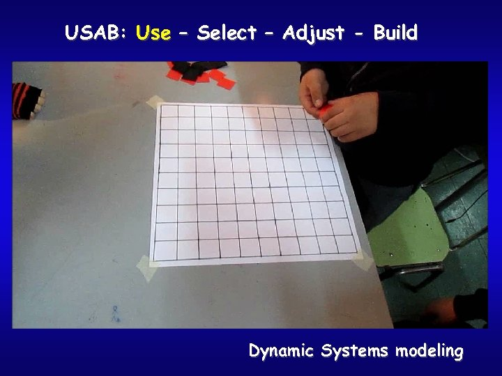 USAB: Use – Select – Adjust - Build Dynamic Systems modeling