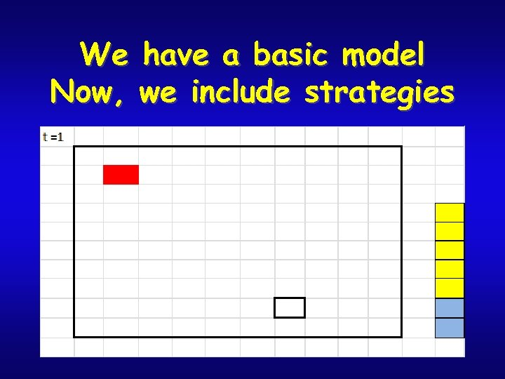 We have a basic model Now, we include strategies