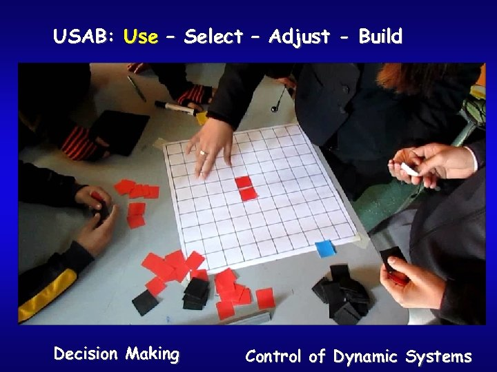 USAB: Use – Select – Adjust - Build Decision Making Control of Dynamic Systems
