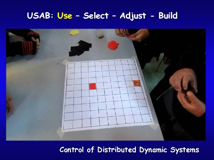 USAB: Use – Select – Adjust - Build Control of Distributed Dynamic Systems