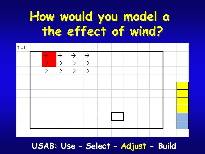How would you model a the effect of wind? USAB: Use – Select –