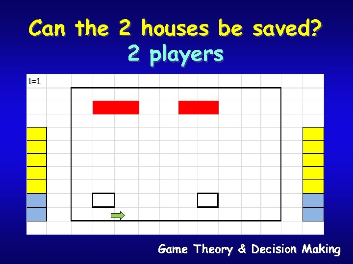 Can the 2 houses be saved? 2 players Game Theory & Decision Making