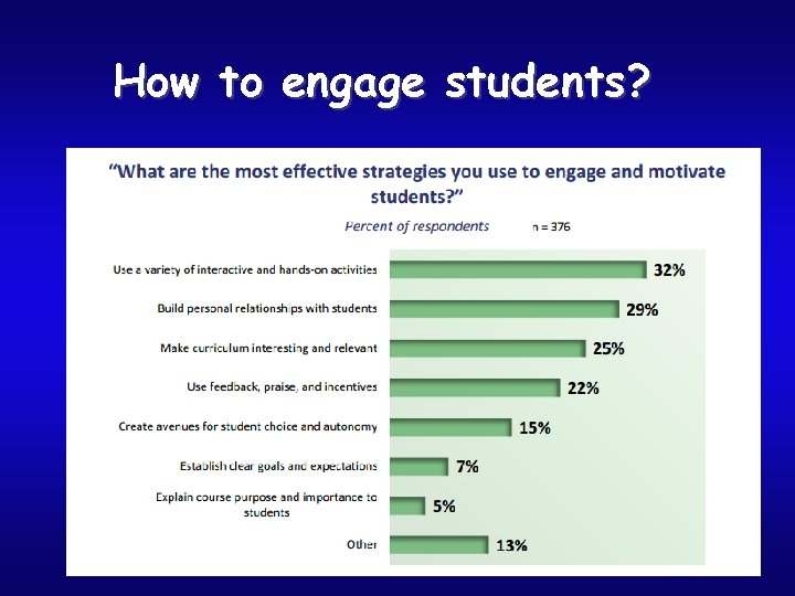 How to engage students?