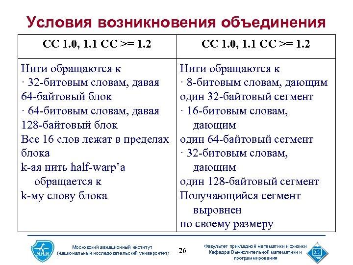 Условия возникновения объединения СС 1. 0, 1. 1 СС >= 1. 2 Нити обращаются