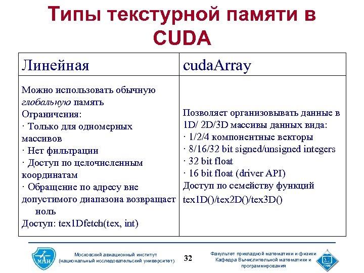 Типы текстурной памяти в CUDA Линейная cuda. Array Можно использовать обычную глобальную память Ограничения: