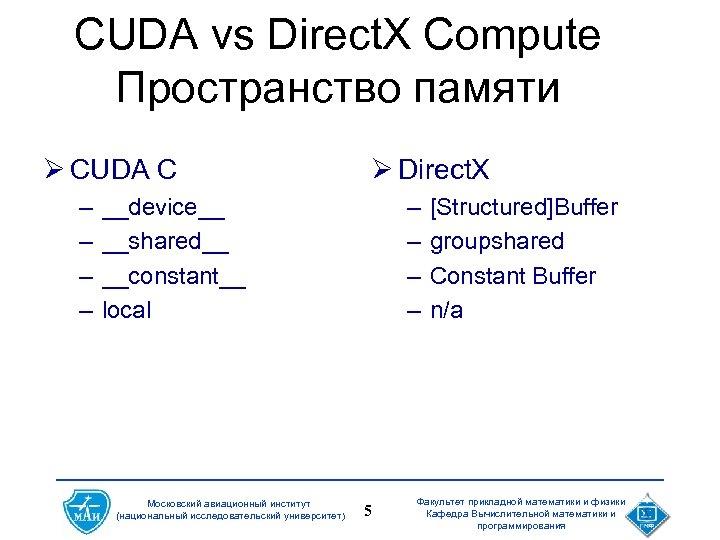 CUDA vs Direct. X Compute Пространство памяти Ø CUDA C – – Ø Direct.