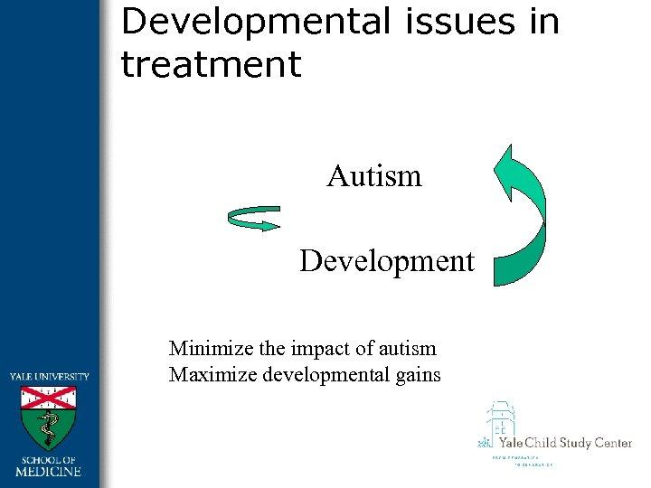 Developmental issues in treatment Autism Development Minimize the impact of autism Maximize developmental gains