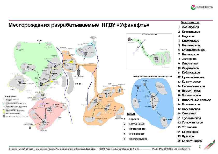 Месторождения разрабатываемые НГДУ «Уфанефть» Башкортостан 1 Алаторское 2 Бекетовское 3 Бирское 4 Блохинское 5