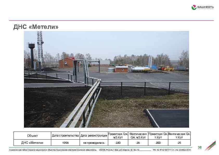 ДНС «Метели» Объект ДНС «Метели» Дата строительства Дата реконструкции 1998 не проводилась Проектная Qж,